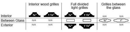 Grille Profiles